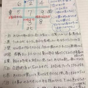 ★おやすみ前のノートから  11月29日(金)2020年の予行練習? ★