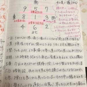 ★おやすみ前のノートから  12月2日(月)心の中にひきだしはありますか★