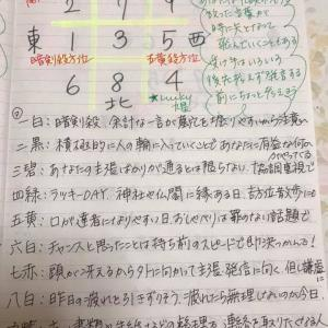 ★おやすみ前のノートから  12月4日(水)キツイ一言は命取り? ★