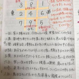 ★おやすみ前のノートから  12月5日(木)コミュニケーションは信用の第一歩★