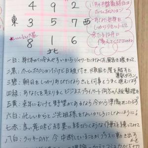 ★おやすみ前のノートから  12月6日(金)あなたを客観視する日 ★