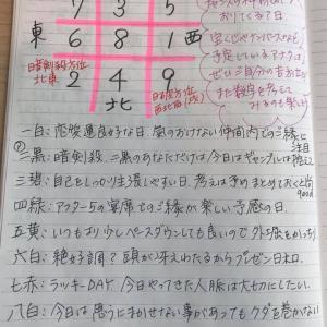 ★おやすみ前のノートから  2月19日(水)ダブルチャンスデーですよ★