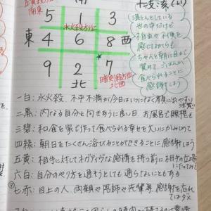 ★おやすみ前のノートから 4月2日(木)朝元氣に目が覚めることに感謝を★