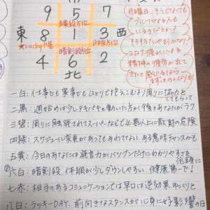 ★おやすみ前のノートから 4月6日(月)周りの雑音よりあなたの信念を大切に★