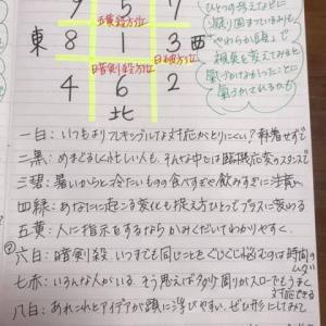 ★おやすみ前のノートから 6月17日(水)やわらか頭が運氣アップの秘訣です★