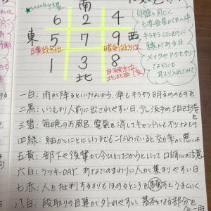 ★おやすみ前のノートから 7月13日(月)週初め、氣持ちひとつでばら色に★