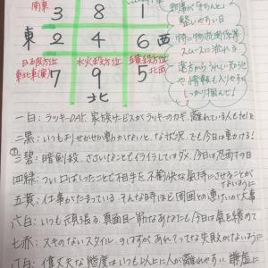 ★おやすみ前のノートから 7月16日(水)ご縁がつながりやすい、恋愛も仕事も人脈も★