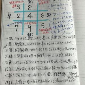 ★おやすみ前のノートから 8月3日(月)黙っていたんじゃわからない★