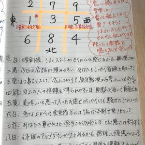 ★おやすみ前のノートから 8月4日(火)思わず出ちゃった余計な一言に注意★