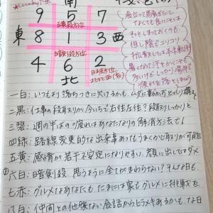 ★おやすみ前のノートから 8月6日(木)時にじっと我慢の日もあるのです★