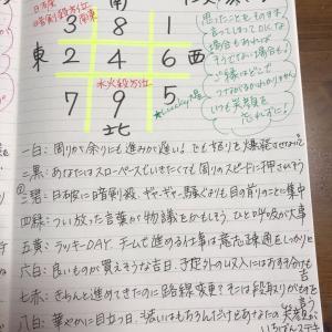 ★おやすみ前のノートから 8月12日(水)ご縁は意外なところから★
