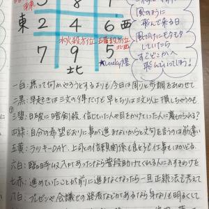 ★おやすみ前のノートから  9月17日(木)遠方より嬉しい便り、情報、ご縁あり★