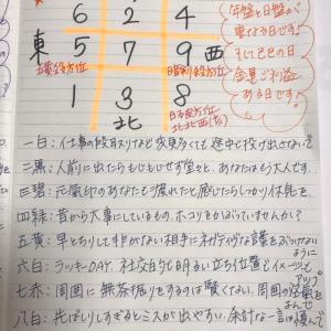 ★おやすみ前のノートから  9月23日(水)金運アップを望むならぜひ★