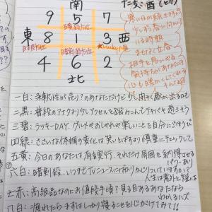 ★おやすみ前のノートから 1月25日(月)優しい氣持ちで相手を見たら、きっとそこには幸せが★