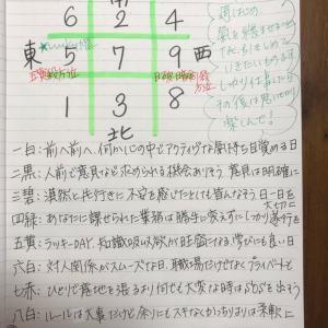 ★おやすみ前のノートから  3月8日(月)やることやったらしっかり遊ぼう★