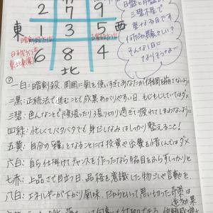 ★おやすみ前のノートから 4月18日(日)アンチエイジングは任せて!ダブル三碧木星の日★