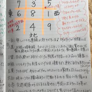 ★おやすみ前のノートから  8月3日(火)道を走る車のナンバーから運をゲット★