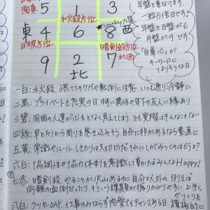 ★おやすみ前のノートから  8月5日(木)一粒万倍日の6-9-6な日 自尊心を大切に★