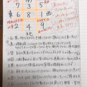 ★おやすみ前のノートから  9月17日(金)先に頭を下げたもの勝ち!★