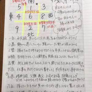 ★おやすみ前のノートから  9月19日(日)お父さんには逆らわない ★