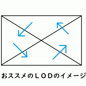 《競技ダンスのテクニック》フロアの使い方 その2~LODの設定