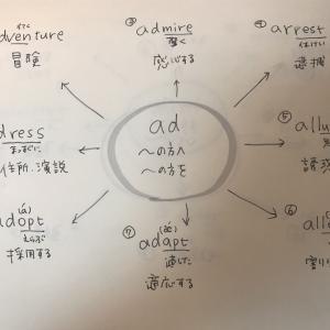 【英語】【勉強法】語源図鑑の演習用ノートで英単語をサクサク記憶