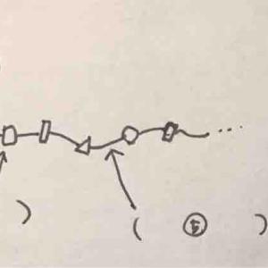 【生物】タンパク質の構造