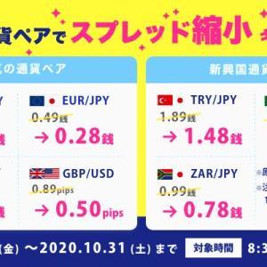 【SBI FXトレード】スプレッド縮小キャンペーン実施中!ドル円/0.1銭の低スプレッド