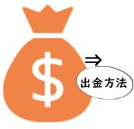 ベラジョンカジノ 出金方法