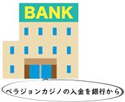 ベラジョンカジノ 入金 銀行