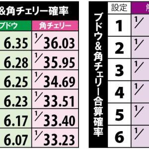 9/15の稼動【マイジャグ4・麻雀格闘倶楽部3】