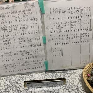 栄冠は君に輝く☆夏の全国高等学校野球選手権大会の歌