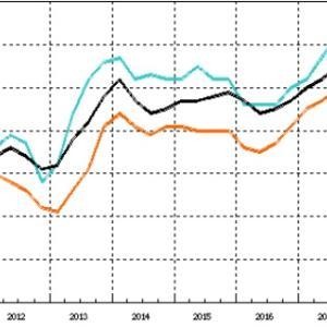 日銀短観から見る2020年以降の日本景気【今から不景気に備えよ】