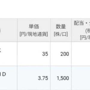 池田泉州HDとオリックスから配当金!