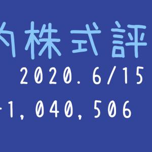 -1,040,506円