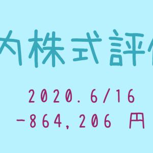 -864,206円