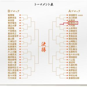 第70回NHK杯将棋トーナメント始まる・屋敷九段が開幕勝利(2020.4.5)