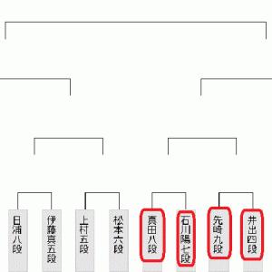 今日5月31日の将棋対局は第92期棋聖戦一次予選の8局(2020.5.31)