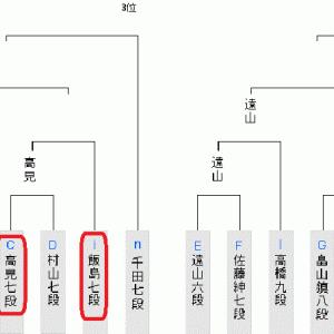 6月23日の将棋対局は9局(2020.6.23)