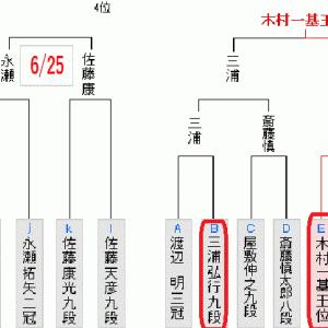6月22日&23日の将棋対局結果(2020.6.24)
