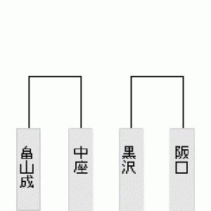 7月2日の将棋対局は14局(2020.7.2)