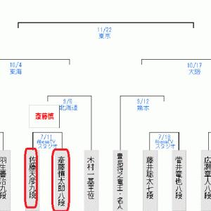 7月11日・12日の将棋対局結果(2020.7.13)