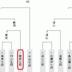 7月28日の将棋対局は7局(2020.7.28)