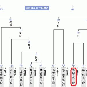 7月31日の将棋対局は6局(2020.7.31)