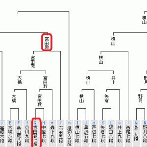 9月11日の将棋対局は4局(2020.9.11)