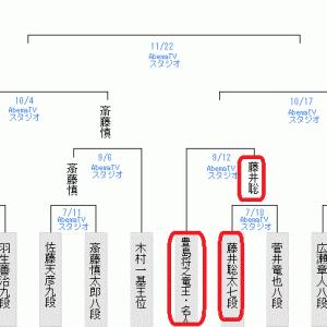 今日は藤井聡太二冠vs豊島将之竜王戦(2020.9.12)