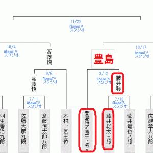 藤井聡太二冠5連敗・9月12日の将棋対局結果(2020.9.13)