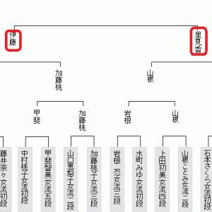 9月14日の将棋対局はありませんが女流に注目(2020.9.14)