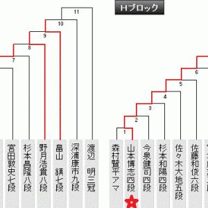 9月17日の将棋対局は17局(2020.9.17)