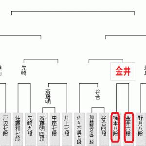9月16日の将棋対局結果(2020.9.17)